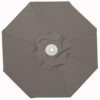 Sunbrella Cocoa