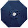 Sunbrella Navy